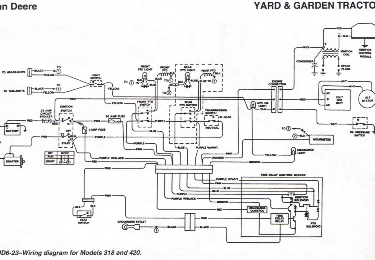 manual for jd 855 tractor